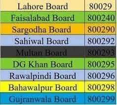 Punjab Education Board Inter Result 2020 Annual SMS Code