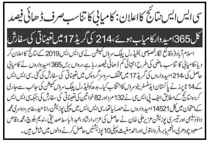 FPCS CSS Result 2020 Check Online Result CSS