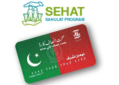 Sehat Insaf Card Scheme For Islamabad