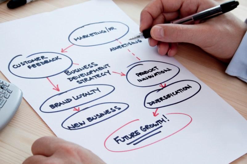 marketing-plan-strategy