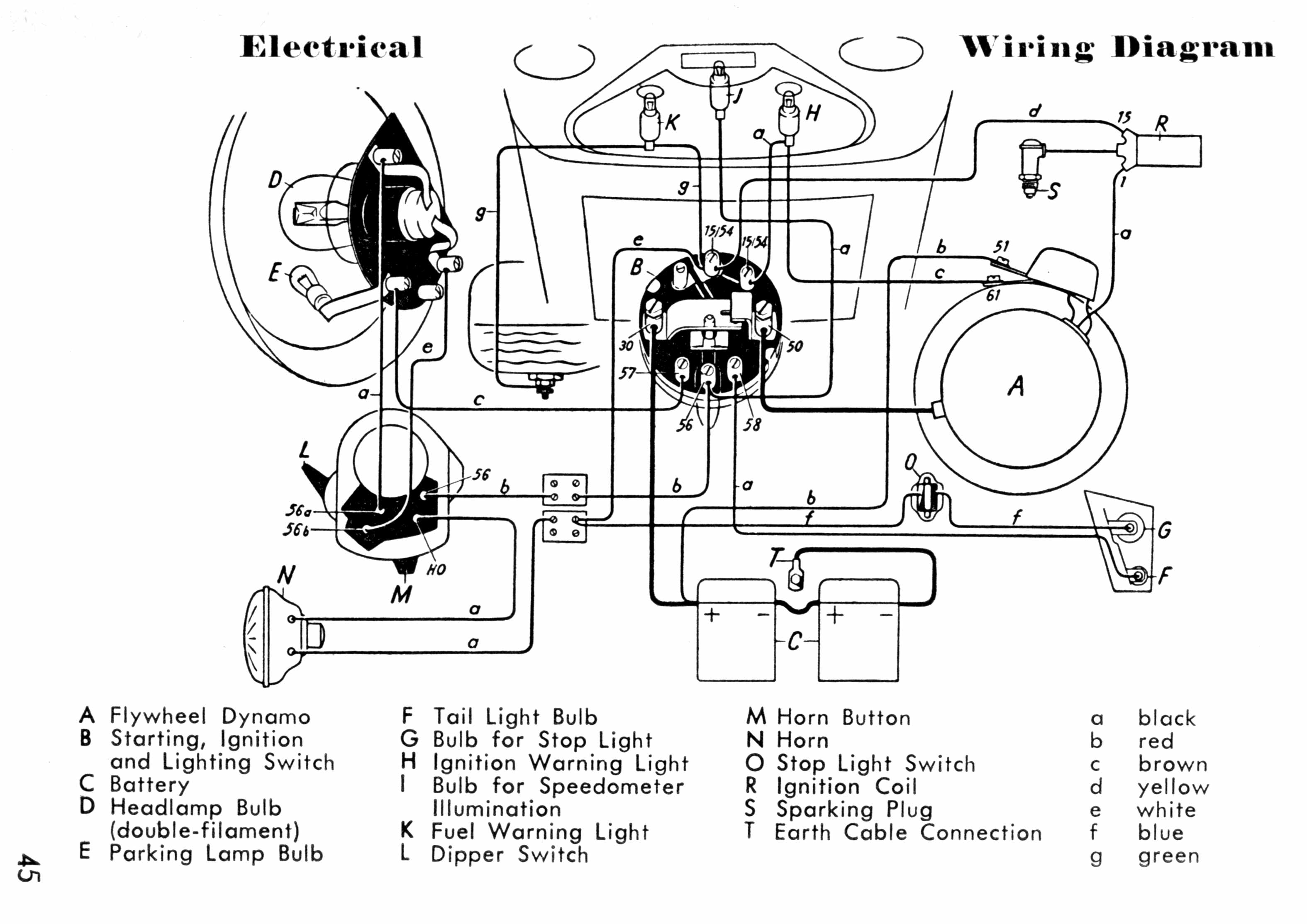 Watt Scooter Wiring Harness