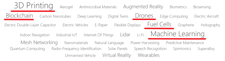Tag cloud of emerging technologies, assigned by Mergeflow to Honeywell patents from the past five years.