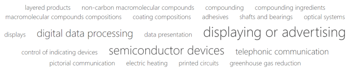 """Patent classes tag cloud for """"flexible displays"""" in Mergeflow."""