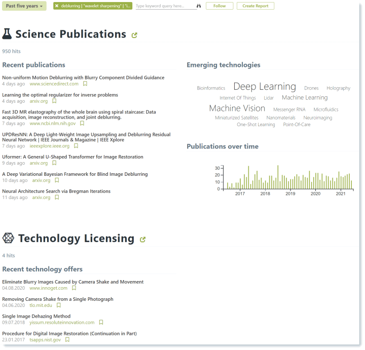 A Mergeflow RFP context search for 'image deblurring technologies'. Shown are some results from science publications and technology licensing offers.