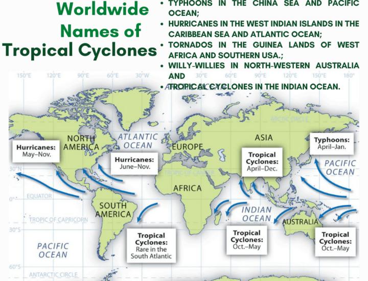 Tautee-cyclone