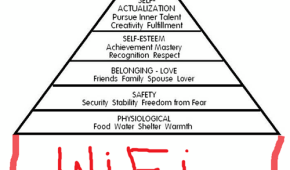 Who Created Maslow's Iconic Pyramid?