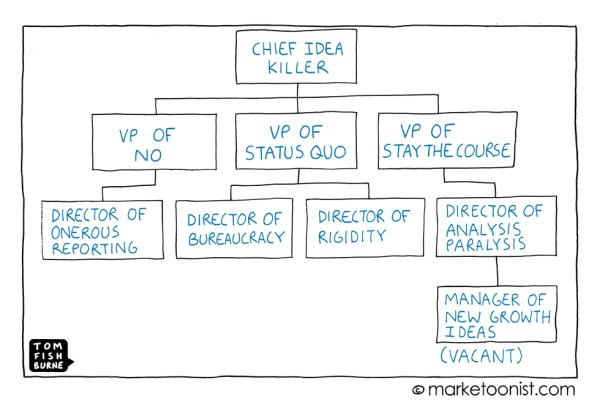 Chief_idea_killer_Marketoonist