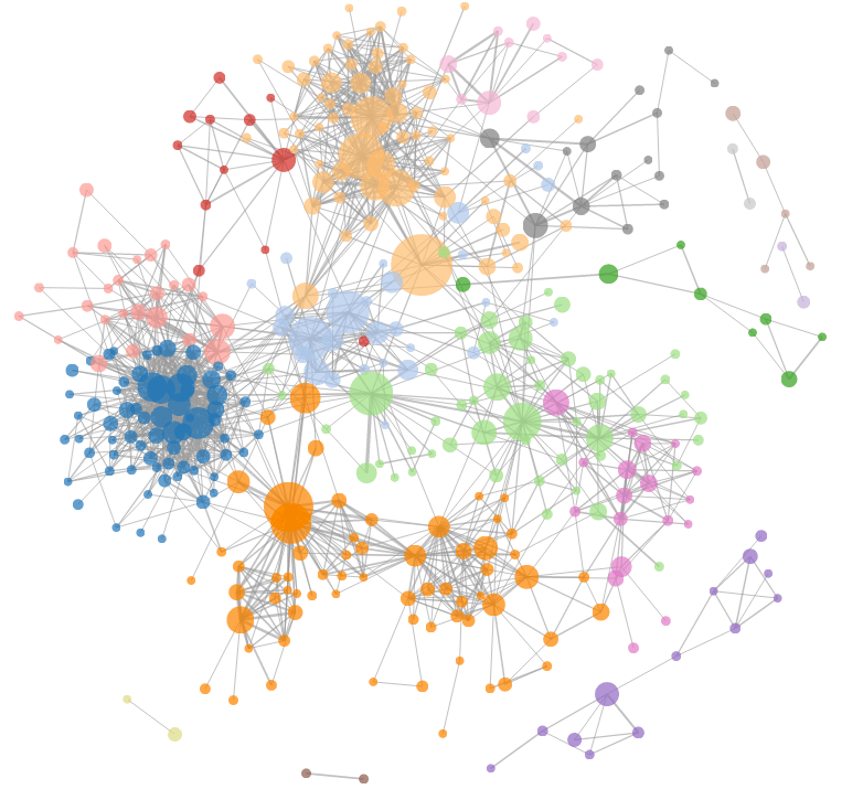 Figure 3: Neal Caren's sociology co-citation analysis. Click the picture to see the interactive version. [via]