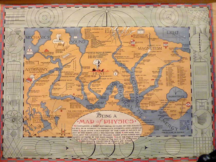 Bernard H. Porter's map of physics, 1939. [via]