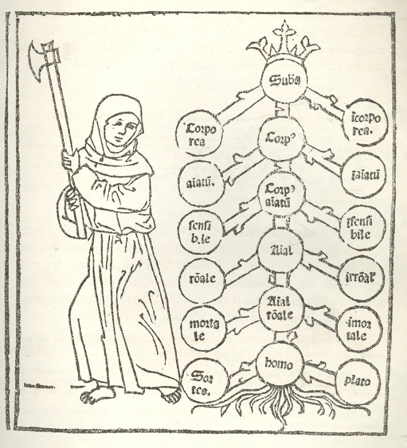 The destruction of a Porphyrian Tree as depicted in the early 16th century. [via]
