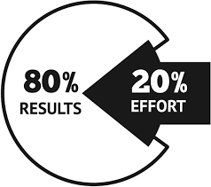 Applying the 80/20 Rule to Marketing: A First Look