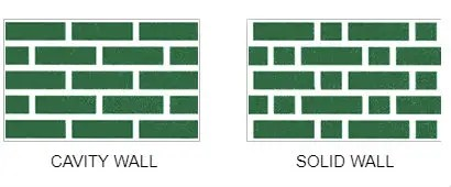 Cavity & Solid Wall brick patterns