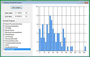 TimeLogger minutes worked per session