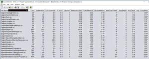 SourceMonitor class statistics