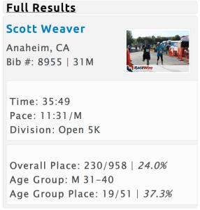 iCureMelanoma 5K Results