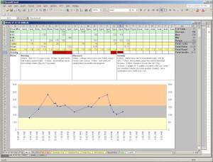 BG-Chart-Previous-Typical