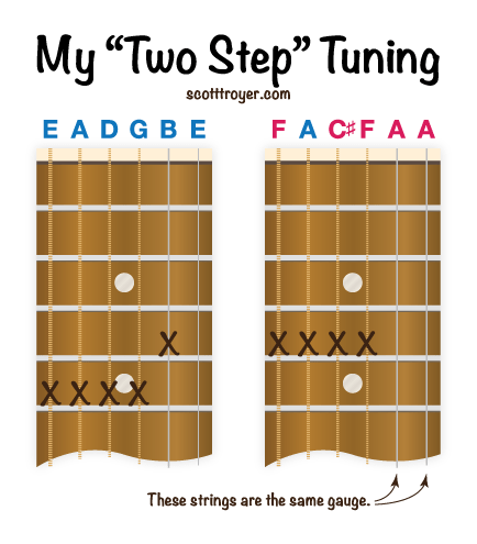 diagram of guitar necks and tunings