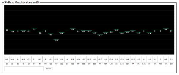 screenshot of GEQgen graph and input fields