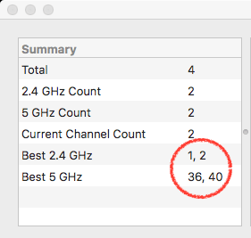 screenshot of Wireless Diagnostics Scan Summary panel