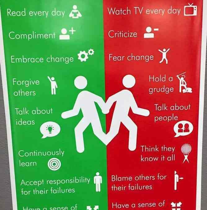 Traits of Successful People vs. Unsuccessful