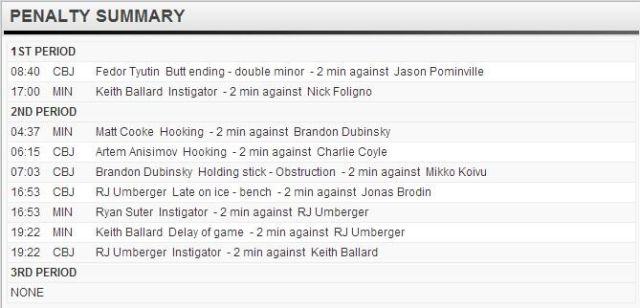 Mysterious Calls on NHL.com