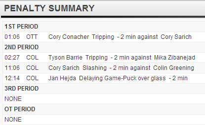 Penalty Summary - Avs/Sens 1/8/14