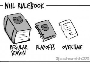 NHL Rulebook by Josh Smith from Rob Vollman's Hockey Abstract