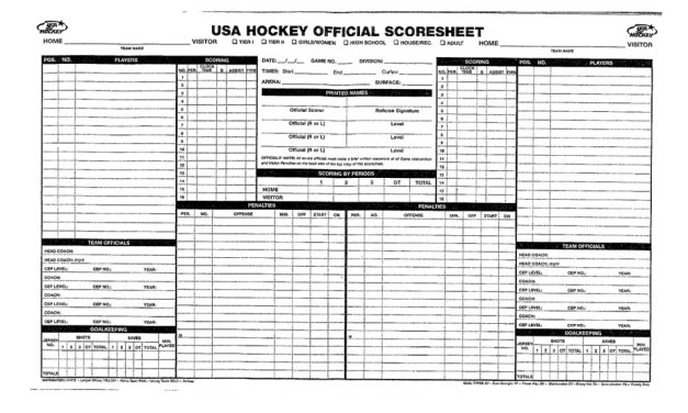 The All-Important Score Sheet