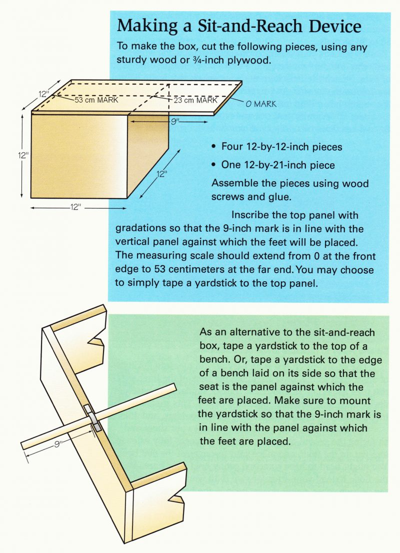 building the sit and reach box ilustration