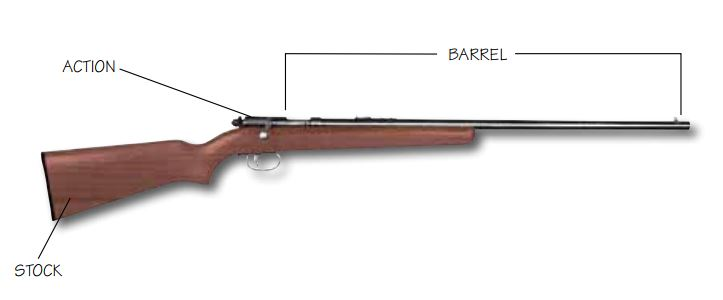 Major Rifle Parts