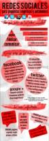 Redes Sociales para pequeñas empresas y autónomos