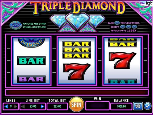 SCR888 Online Casino Triple Diamond Slot Game