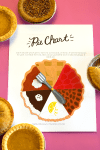 Free Printable | Thanksgiving Pie Wheel