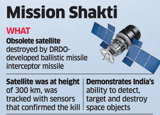 7 Facts About Mission Shakti, ASAT Of DRDO satellite