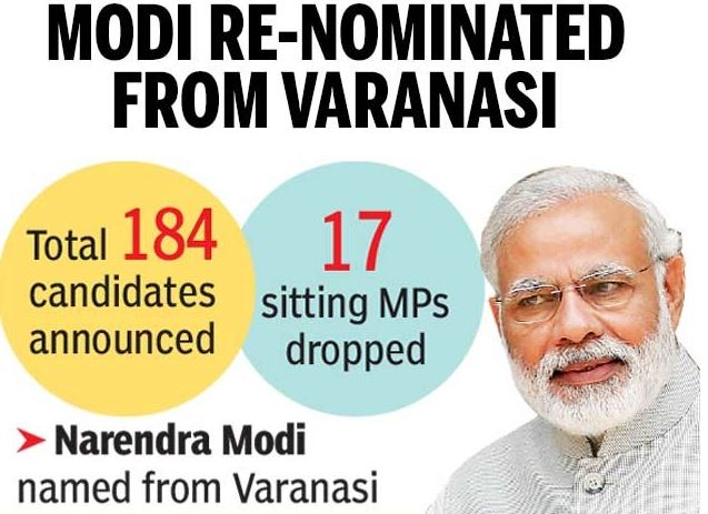 modi renominated for varanasi Lok Sabha Elections 2019: BJP Released 1st List of 184 Candidates