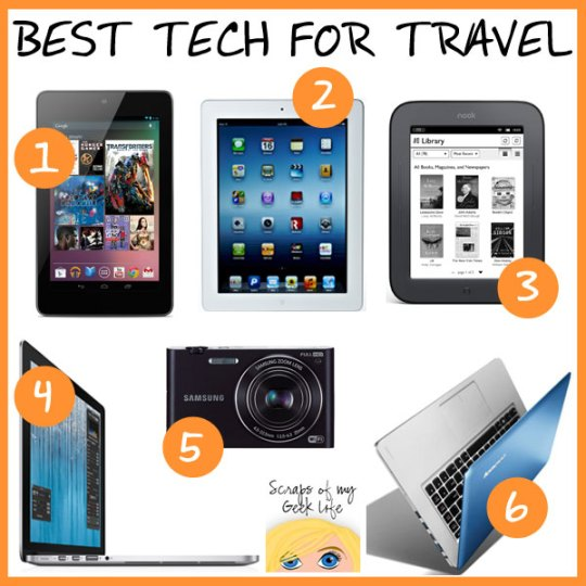 best tech for traveling