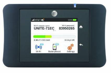 AT&T Unite Pro