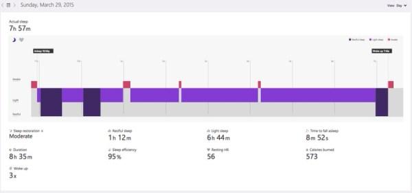 Microsoft Health sleep tracking for one night #MicrosoftBlogger