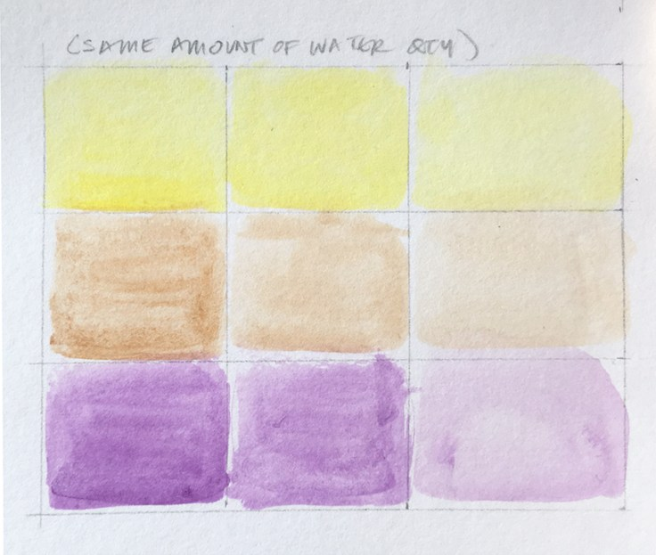 Inktense_colour_col_transfer_pigment_close_up