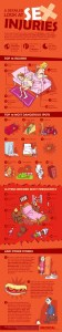 Sexual Injuries - Strange Sex Facts Infographic