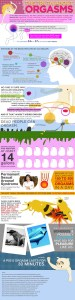 truth about orgasms infographic