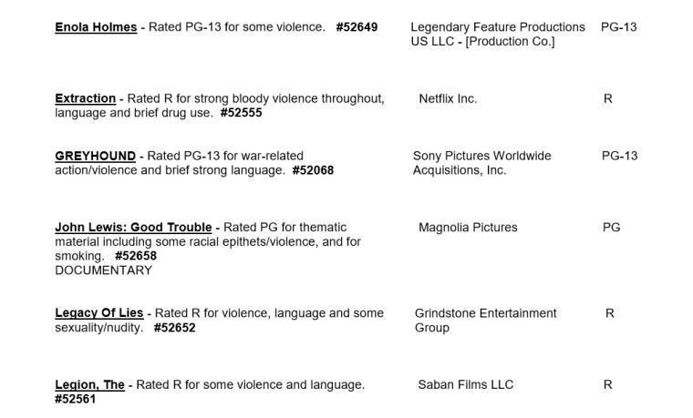 CARA/MPA Film Ratings BULLETIN For 03/18/20; Official MPA Ratings & Rating Reasons For 'Greyhound', 'Tesla', 'Arkansas' & More 8
