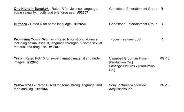 CARA/MPA Film Ratings BULLETIN For 03/18/20; Official MPA Ratings & Rating Reasons For 'Greyhound', 'Tesla', 'Arkansas' & More 9