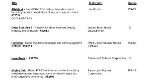 CARA/MPA Film Ratings BULLETIN For 05/13/20; MPA Ratings & Rating Reasons For 'Hamilton', 'Deep Blue Sea 3', 'Superman: Man of Tomorrow' & More 3