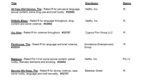 CARA/MPA Film Ratings BULLETIN For 08/05/20; MPA Ratings & Rating Reasons For 'Hillbilly Elegy', 'Jiu Jitsu', 'Tremors: Shrieker Island' & More 3
