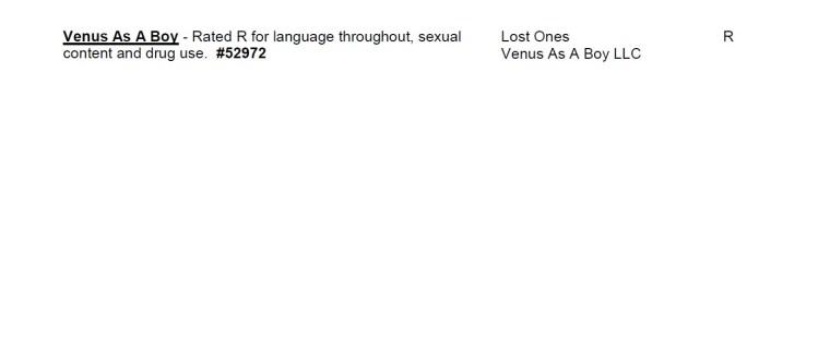 CARA/MPA Film Ratings BULLETIN For 11/11/20; MPA Ratings & Rating Reasons For 'F9', 'Minamata' & More 6