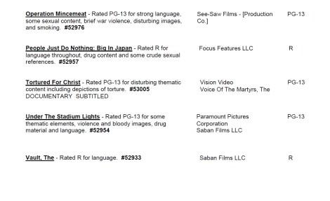 CARA/MPA Film Ratings BULLETIN For 12/09/20; MPA Ratings & Rating Reasons For 'Dune', 'Halloween Kills' & More 12