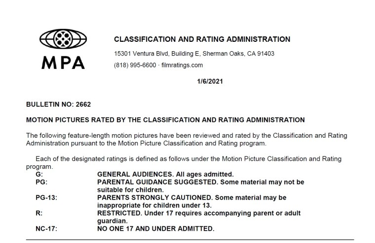 CARA/MPA Film Ratings BULLETIN For 01/06/21; MPA Ratings & Rating Reasons For 'Coming 2 America', 'Malignant', 'Without Remorse' & More 7