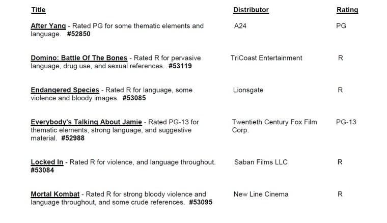 CARA/MPA Film Ratings BULLETIN For 03/10/21; MPA Ratings & Rating Reasons For 'Mortal Kombat', 'The Unholy' & More 9