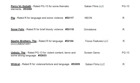CARA/MPA Film Ratings BULLETIN For 03/10/21; MPA Ratings & Rating Reasons For 'Mortal Kombat', 'The Unholy' & More 4